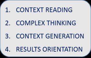 context-reading